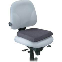 Kensington Memory Foam Seat / Backrests